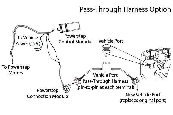 AMP Research PowerStep Plug And Play Pass Through Harness - SharpTruck.comSharpTruck.com
