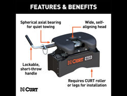 Picture of Curt Q25 5th Wheel Head - 25000 lbs. Gross Trailer Weight - 6250 lbs. Vertical Load
